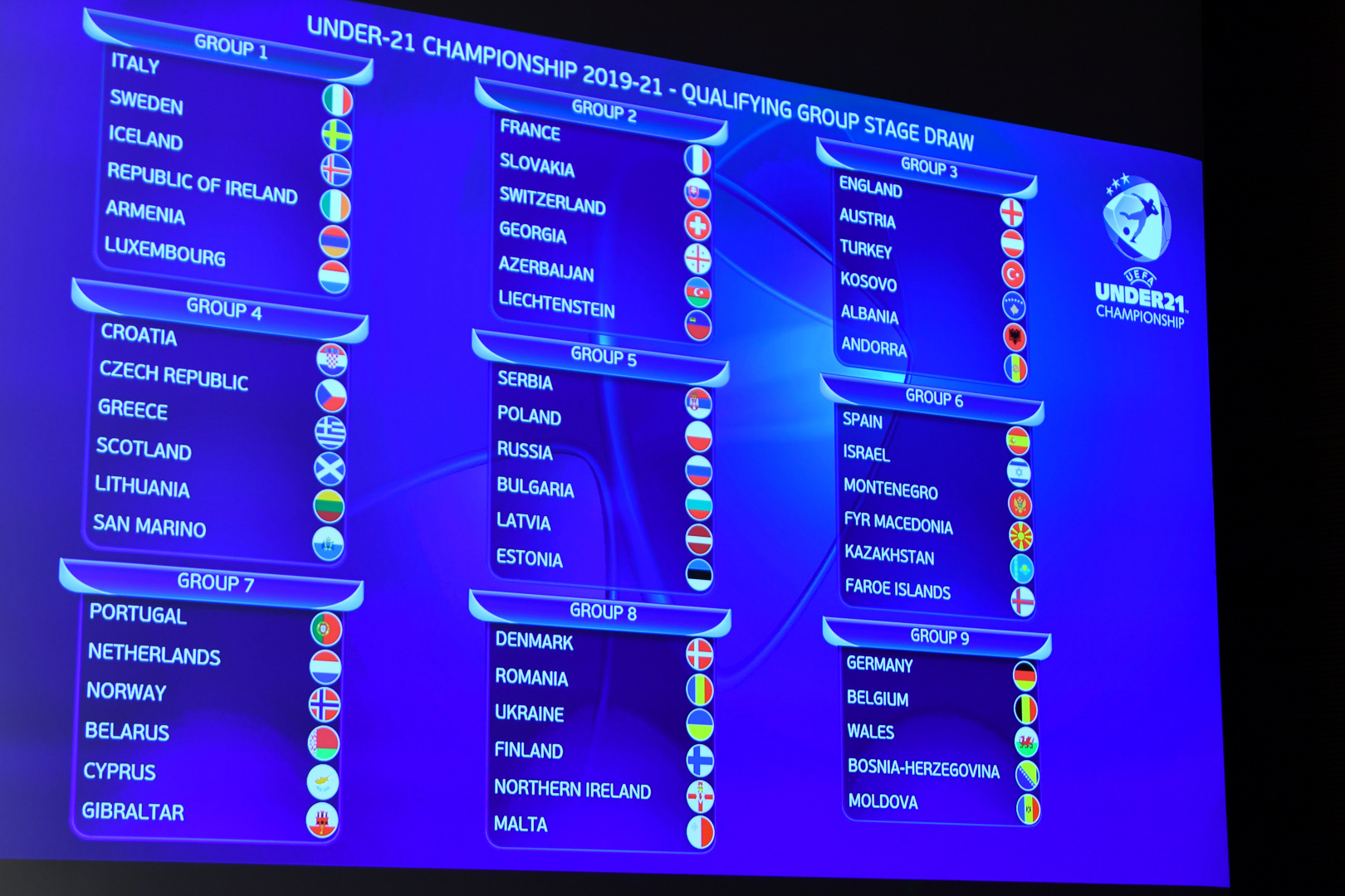 Uefa Euro 2021 Qualifikation